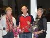 Charlotte Munch, Bjarne og Dorit Kruse